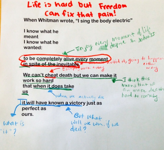Students first annotated the poem with personal connections and questions to anchor it into context.